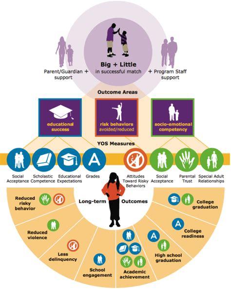 effect graphic design consumerism popular culture infographics 183 aea365