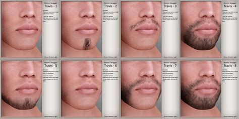 acceptable male pubic hair length men with facial hair men hair