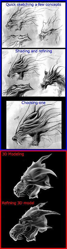 design concept wikipedia concept art wikipedia