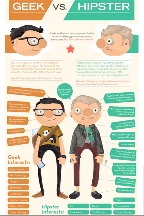 geeks nerds and the who them or dealing with vs infographic