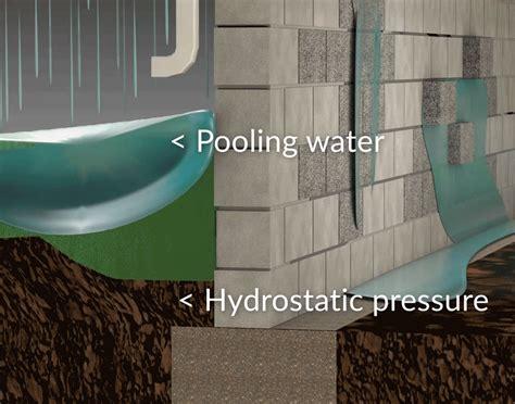 hydrostatic pressure basement hydrostatic pressure cause of basement foundaton damage