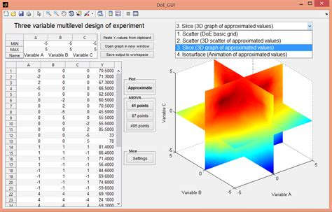 Design Of Experiment Matlab | three variables multilevel design of experiment file
