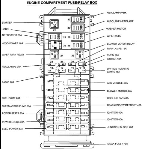 electric and cars manual 2008 ford taurus security system 1996 ford taurus fuse box diagram wiring diagram for free