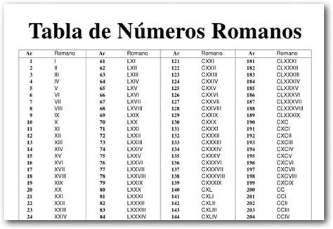la tabla del 3 en numeros romanos image gallery numeros romanos