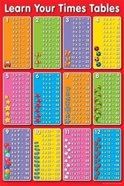 printable times tables posters times tables multiplication maths learn poster 61x91cm