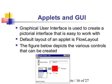 layout applet session4 applets