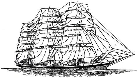 ship section names parts of a ship toreto co