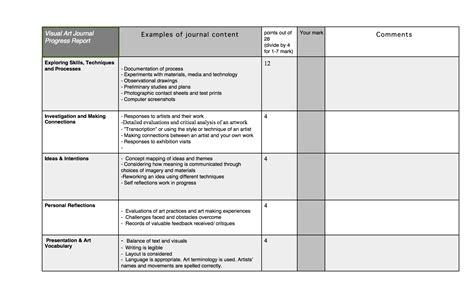 Ib Visual Arts A Visual Journal Progress Rubric Lesson Plans Pinterest Journal Arts Jobs Ib Dp Lesson Plan Template