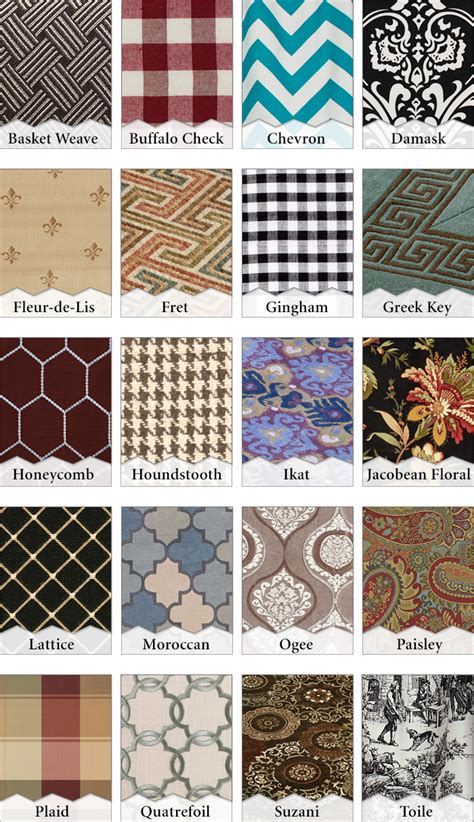 pattern with name learn your prints and patterns names and descriptions for