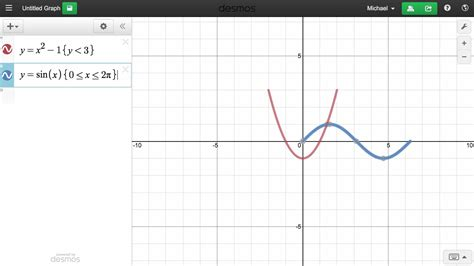 learn desmos restrictions youtube
