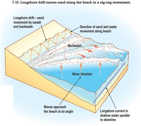 pattern formation in silicate glass corrosion zones blood s geography blog