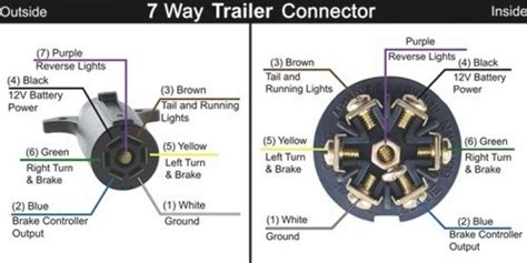 7 pin towing wiring diagram wiring diagram and