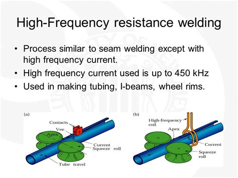 resistors at high frequency resistors at high frequency 28 images ch high frequency 50 ghz thin chip resistor weltron