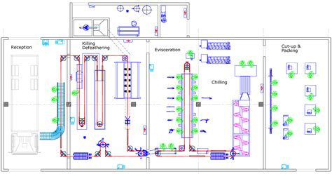 chicken hatchery layout baader food processing machinery