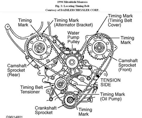 sohc vs dohc which is better what is ohv sohc dohc camshaft terms defined carnewscafe