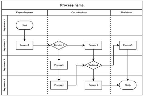 Swim Lane Diagrams Diagram Site Swim Diagram Excel Template