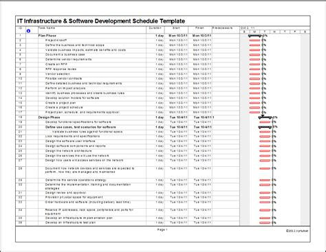 it project schedule template it infrastructure software development schedule template