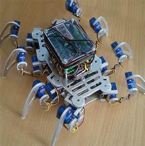 Kelas Robot jenis jenis robot berkaki kelas robot