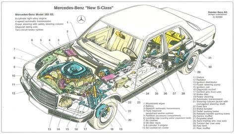 service manuals schematics 1992 mercedes benz 300se transmission control mb 126 w126 mercedes benz service repair manuals