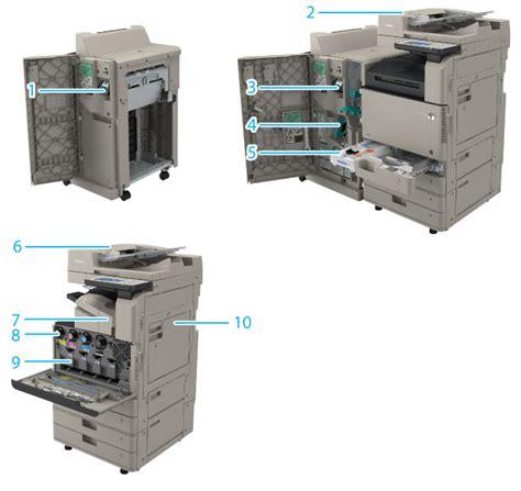 Canon Drum Magenta Npg 67 Ir Adv C3320 C3325 C3330 replacement parts canon imagerunner advance c3330i c3325i c3320 c3320i e manual