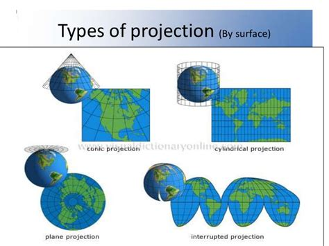 map projection map projections