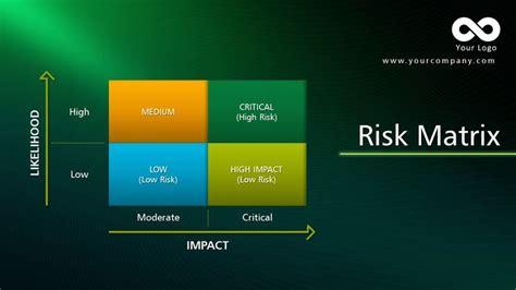 risk matrix template project management the 25 best risk matrix ideas on risk