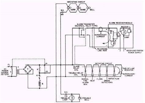 Jual Yunyang Announciator Alarm Panel Circuit 10 Zone Steel alarm annunciator wiring wiring diagram with