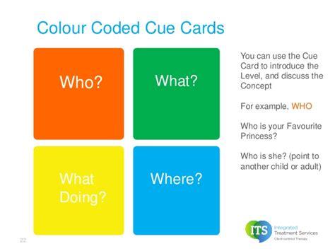 I Found A Gift Card Can I Use It - colourful semantics