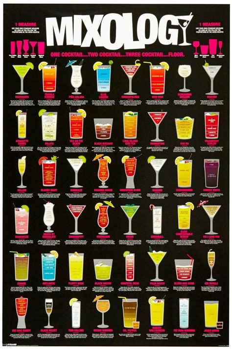 cocktail recipes poster mixology cocktail recipe chart art poster print 24x36