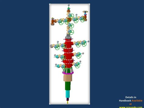 christmas tree gas well ppt and gas surface wellhead and tree