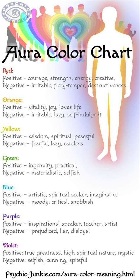 aura color aura color meaning chart