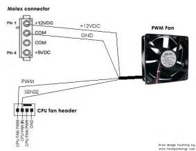 how to use a 3 00a pwm fan delta afc1212de pwm