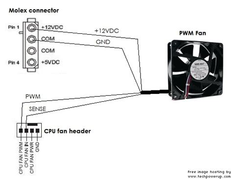 computer fan wiring how to use a 3 00a pwm fan delta afc1212de pwm