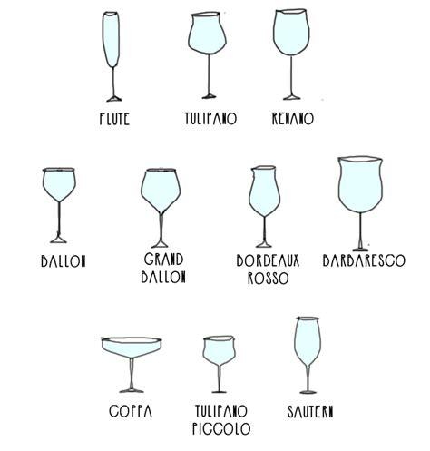 nomi dei bicchieri vino come scegliere il bicchiere giusto