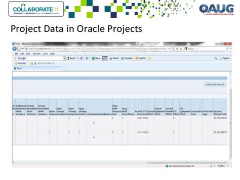 Oracle Projects by Oracle Projects Primavera Hms Time A Single Timecard Soluti