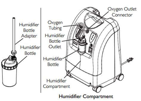 oxygen concentrator diagram invacare perfecto2 v oxygen concentrator 5 liter