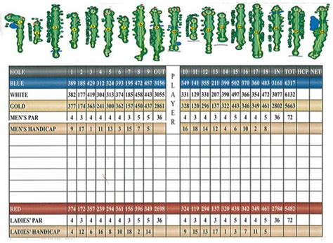 nicklaus eagle chilli chi linh golf club score board
