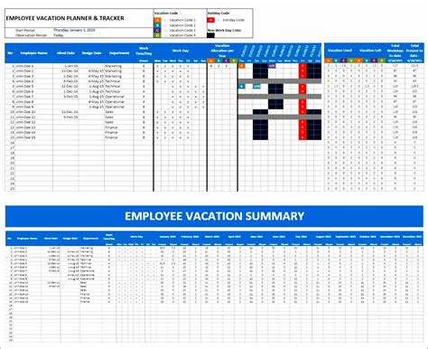 day plan template excel exceltemplates exceltemplates