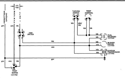 water pressure washer wiring diagram 40 wiring