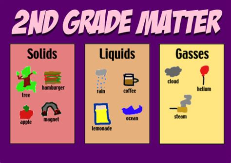 exle of matter exles of gas solid and liquid images