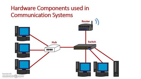 Router Hub hardware components used in communication systems part 1 hub switch router