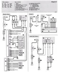 skoda citigo wiring diagram citigo skoda free wiring diagrams