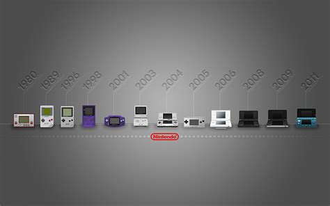 nintendo 3ds handheld console dribbble handheld timeline png by max steenbergen