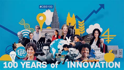 Columbia Mba Innovation by 100 Years Of Innovation