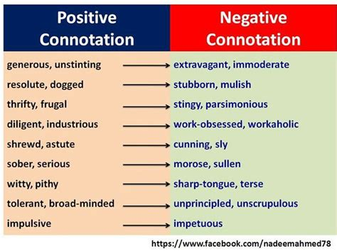 neutral connotation negative and positive connotations search engine at search