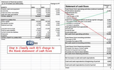 How to prepare cash flow statement from balance sheet