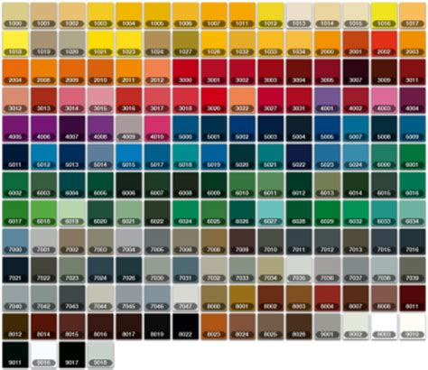 car paint color code