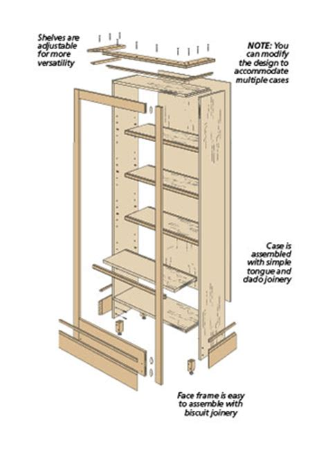 bookshelf woodworking plans classic bookcase woodsmith plans
