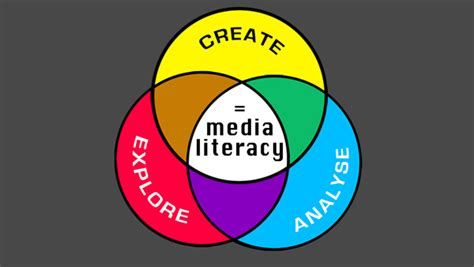streaming videos for teaching media literacy media background moving image education