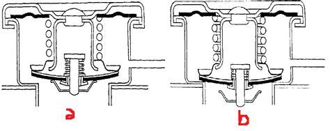 Tutup Kaliper Vx fungsi bagian dan cara kerja tutup radiator fijay tekhnik makmur